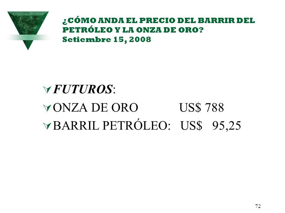 72 ¿CÓMO ANDA EL PRECIO DEL BARRIR DEL PETRÓLEO Y LA ONZA DE ORO? Setiembre 15, 2008 FUTUROS: ONZA DE ORO US$ 788 BARRIL PETRÓLEO: US$ 95,25