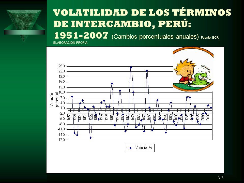 77 VOLATILIDAD DE LOS TÉRMINOS DE INTERCAMBIO, PERÚ: 1951-2007 (Cambios porcentuales anuales) Fuente: BCR, ELABORACIÓN PROPIA