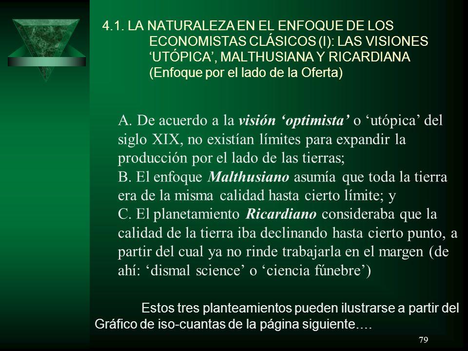 79 4.1. LA NATURALEZA EN EL ENFOQUE DE LOS ECONOMISTAS CLÁSICOS (I): LAS VISIONES UTÓPICA, MALTHUSIANA Y RICARDIANA (Enfoque por el lado de la Oferta)