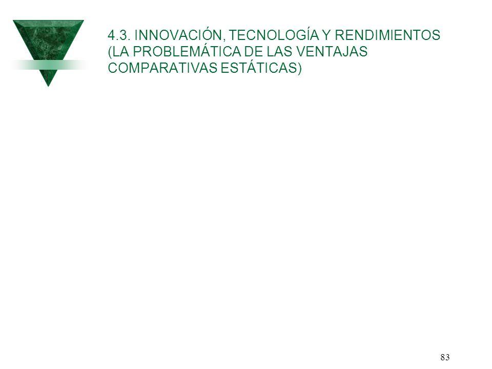 83 4.3. INNOVACIÓN, TECNOLOGÍA Y RENDIMIENTOS (LA PROBLEMÁTICA DE LAS VENTAJAS COMPARATIVAS ESTÁTICAS)