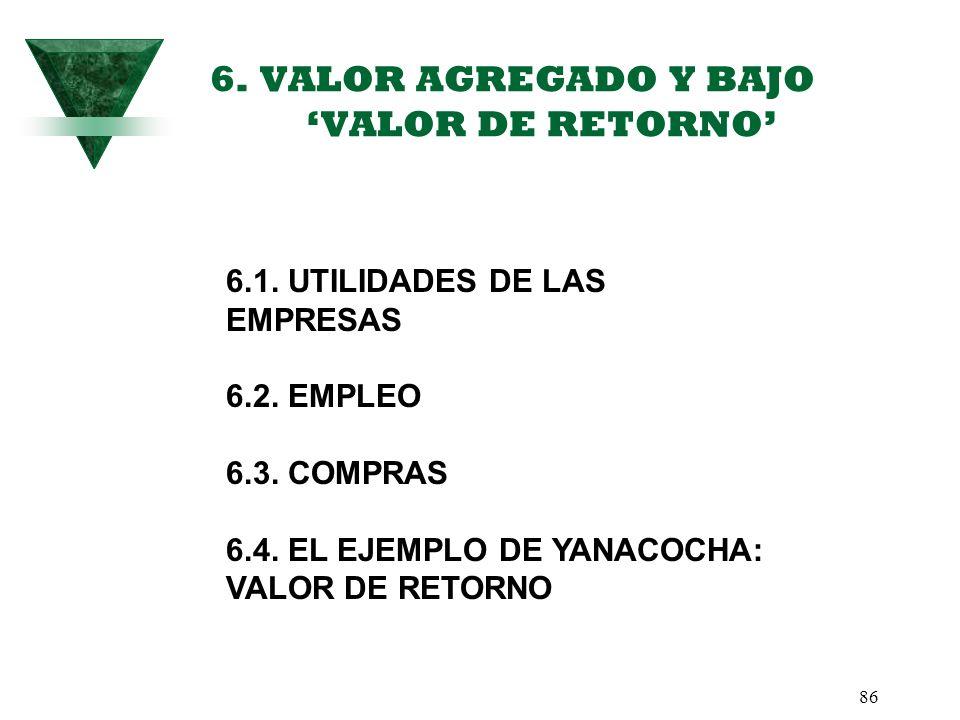 86 6. VALOR AGREGADO Y BAJO VALOR DE RETORNO 6.1. UTILIDADES DE LAS EMPRESAS 6.2. EMPLEO 6.3. COMPRAS 6.4. EL EJEMPLO DE YANACOCHA: VALOR DE RETORNO