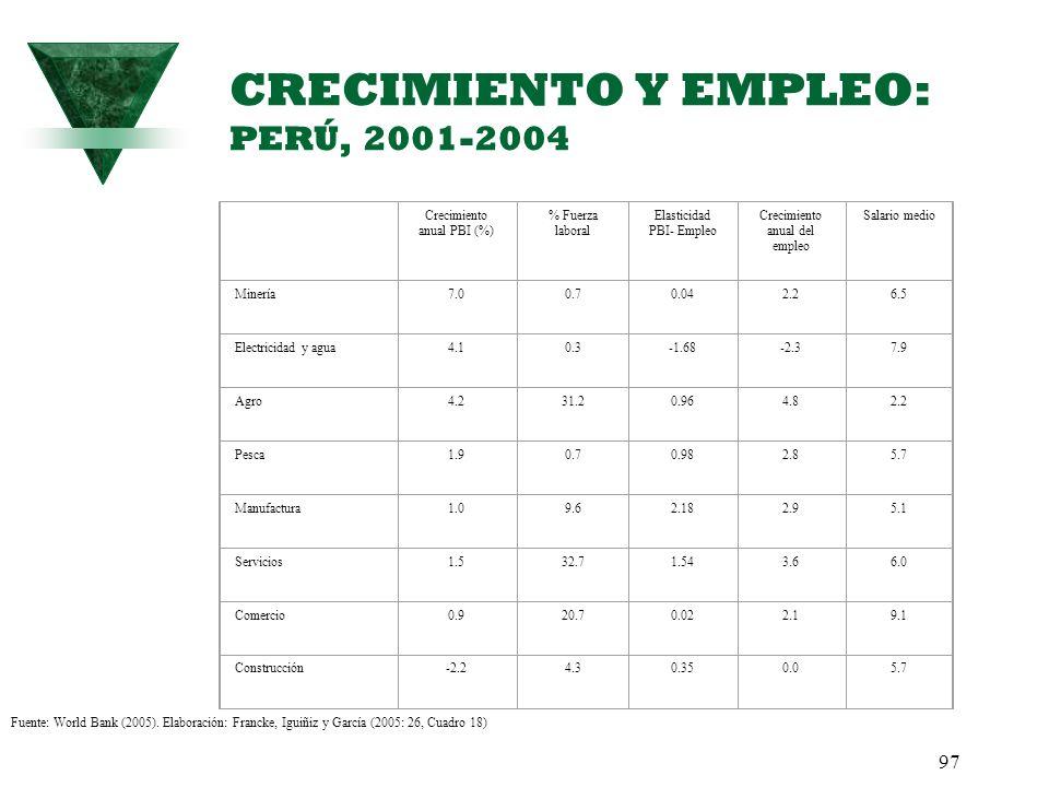 97 CRECIMIENTO Y EMPLEO: PERÚ, 2001-2004 Crecimiento anual PBI (%) % Fuerza laboral Elasticidad PBI- Empleo Crecimiento anual del empleo Salario medio