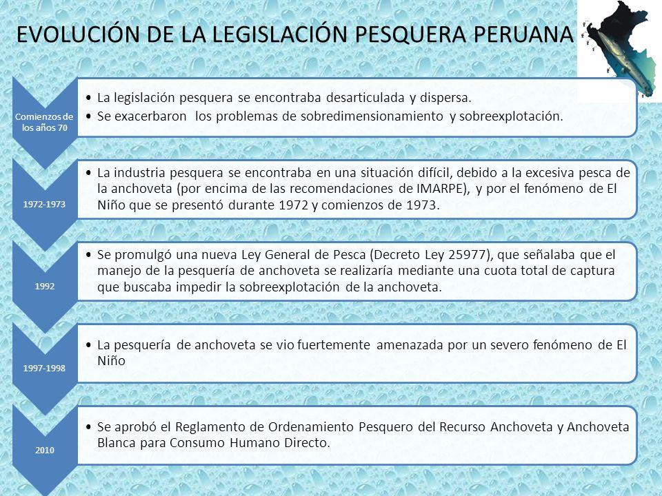 EVOLUCIÓN DE LA LEGISLACIÓN PESQUERA PERUANA Comienzos de los años 70 La legislación pesquera se encontraba desarticulada y dispersa.