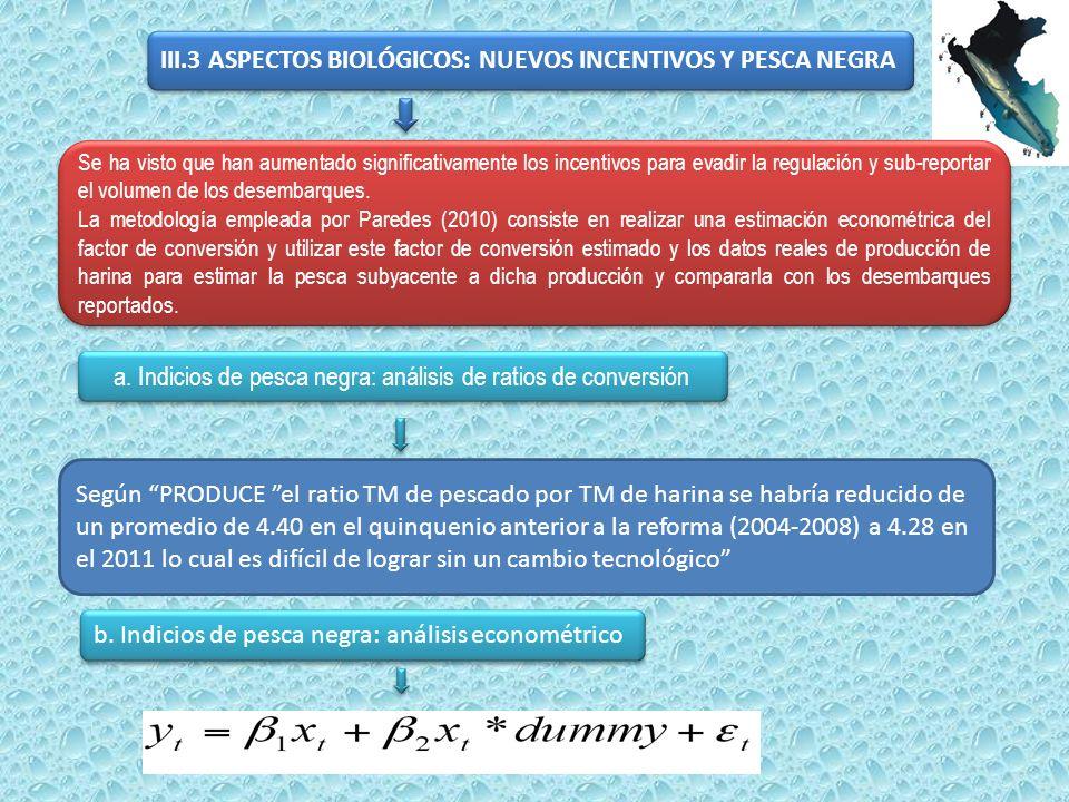III.3 ASPECTOS BIOLÓGICOS: NUEVOS INCENTIVOS Y PESCA NEGRA b.