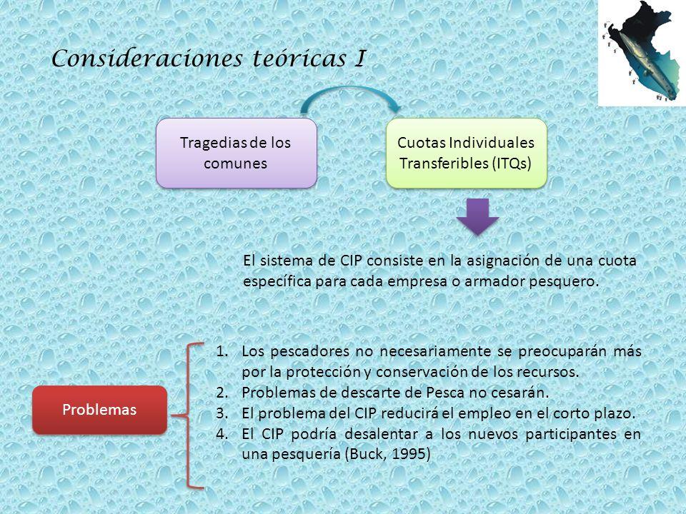 Tragedias de los comunes Cuotas Individuales Transferibles (ITQs) Consideraciones teóricas I El sistema de CIP consiste en la asignación de una cuota específica para cada empresa o armador pesquero.