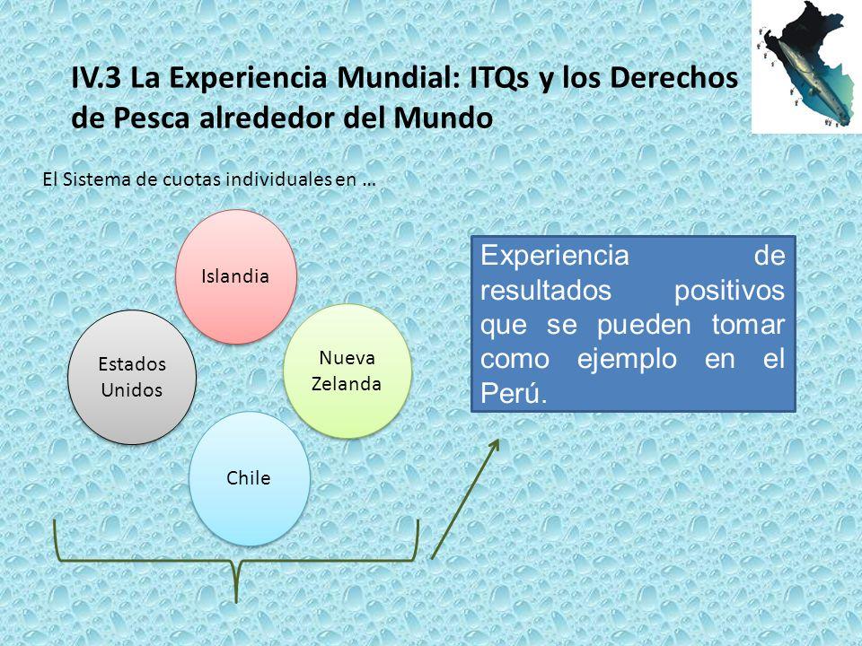 Islandia Estados Unidos Chile Nueva Zelanda El Sistema de cuotas individuales en … IV.3 La Experiencia Mundial: ITQs y los Derechos de Pesca alrededor del Mundo Experiencia de resultados positivos que se pueden tomar como ejemplo en el Perú.
