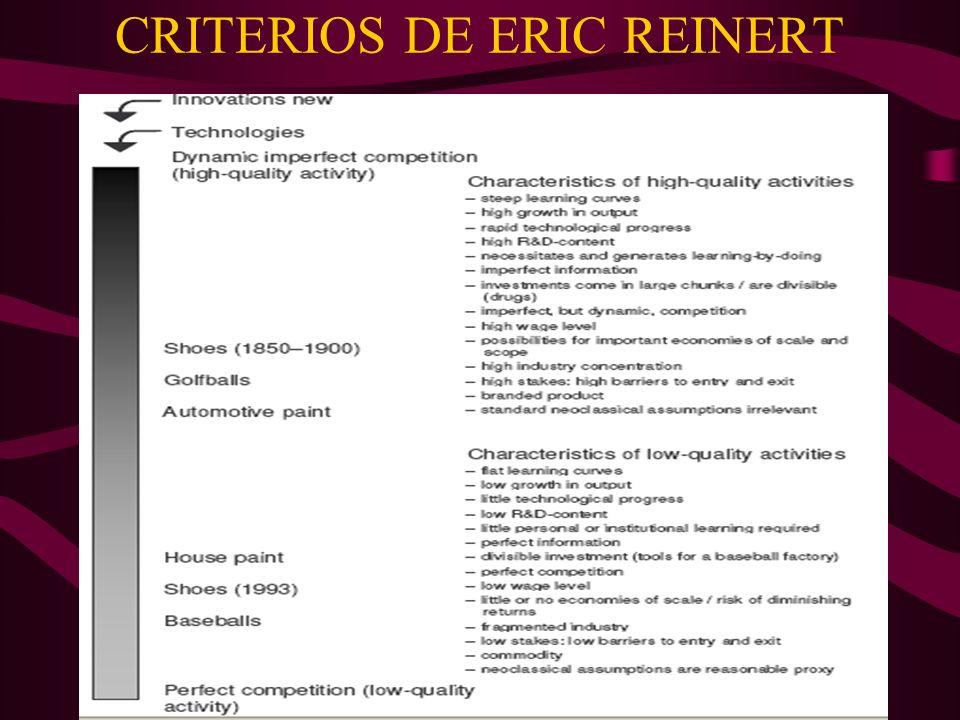 20 CRITERIOS DE ERIC REINERT