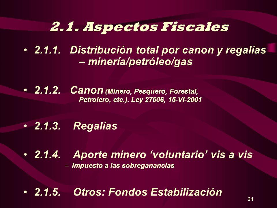 24 2.1. Aspectos Fiscales 2.1.1. Distribución total por canon y regalías – minería/petróleo/gas 2.1.2. Canon (Minero, Pesquero, Forestal, Petrolero, e