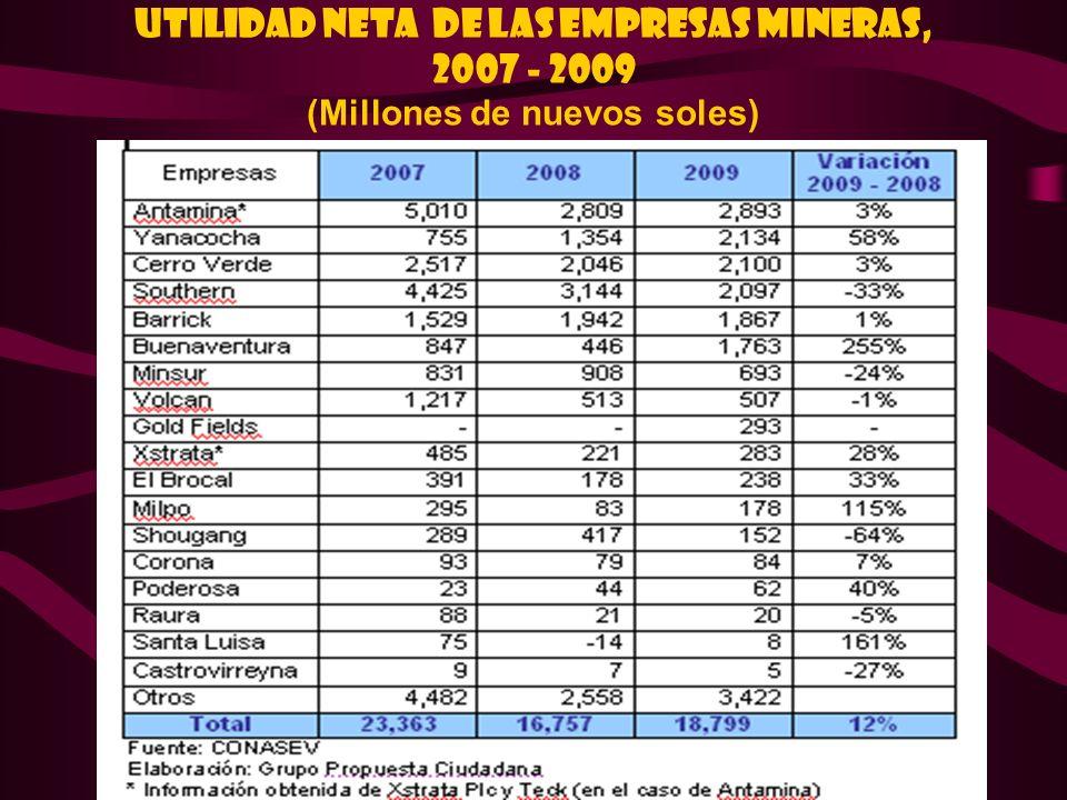 26 Utilidad Neta de las Empresas Mineras, 2007 - 2009 (Millones de nuevos soles)