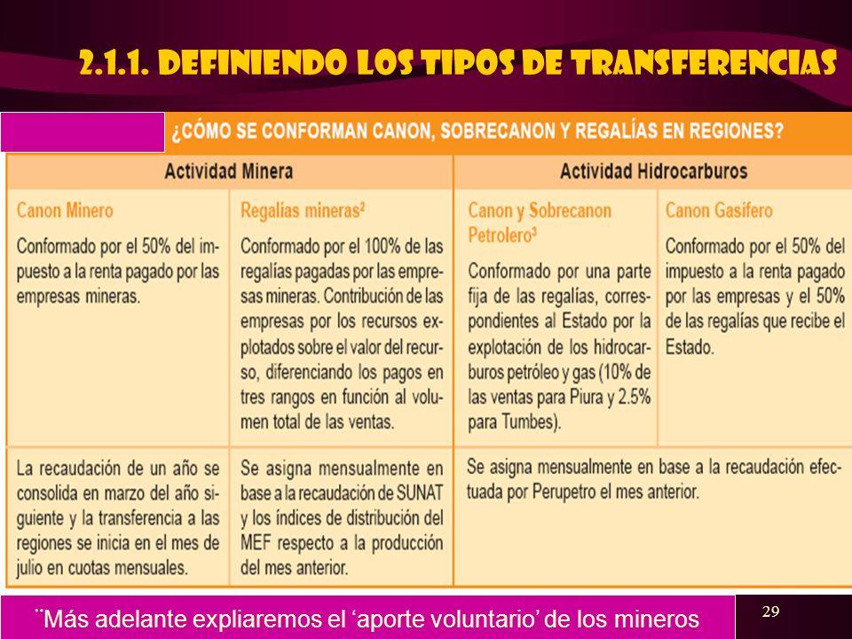 29 2.1.1. Definiendo los tipos de transferencias ¨ Más adelante expliaremos el aporte voluntario de los mineros