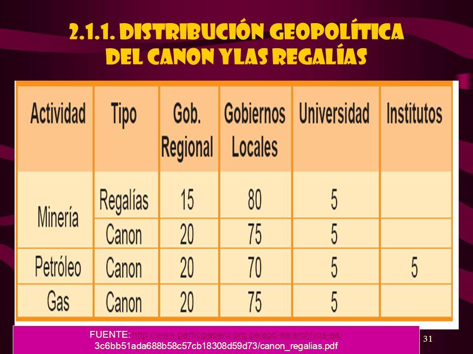 31 2.1.1. DISTRIBUCIÓN GEOPOLÍTICA DEL CANON YLAS REGALÍAS FUENTE: http://www.participaperu.org.pe/apc-aa/archivos-aa/http://www.participaperu.org.pe/