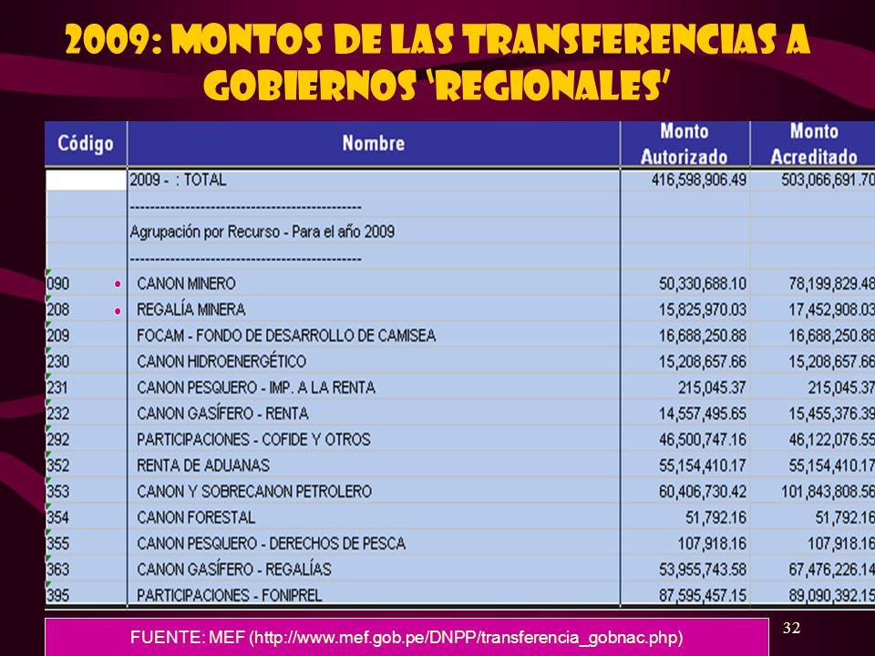 32 2009: MONTOS DE LAS TRANSFERENCIAS A GOBIERNOS REGIONALES FUENTE: MEF (http://www.mef.gob.pe/DNPP/transferencia_gobnac.php)