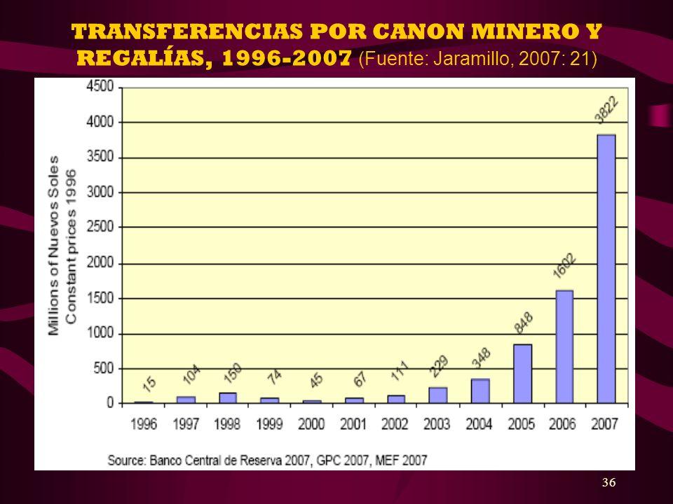36 TRANSFERENCIAS POR CANON MINERO Y REGALÍAS, 1996-2007 (Fuente: Jaramillo, 2007: 21)