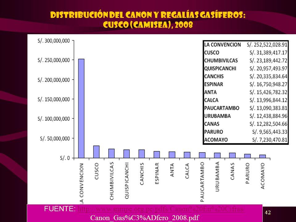 42 DISTRIBUCIÓN DEL CANON Y REGALÍAS GASÍFEROS: Cusco (CAMISEA), 2008 FUENTE: http://www.snmpe.org.pe/pdfs/Canon%20En%20Cifras/ http://www.snmpe.org.p