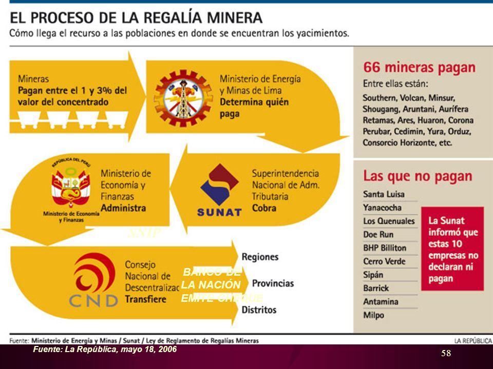 58 Fuente: La República, mayo 18, 2006 BANCO DE LA NACIÓN EMITE CHEQUE SNIP