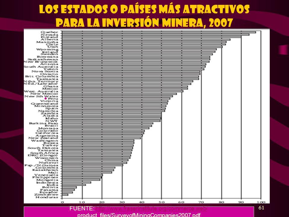 61 Los estados o países más atractivos para la inversión minera, 2007 FUENTE: http://www.fraserinstitute.org/commerce.web/http://www.fraserinstitute.o