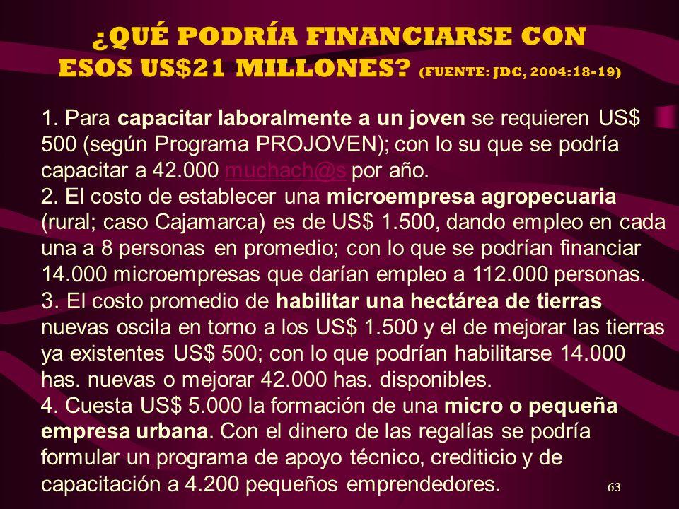 63 ¿QUÉ PODRÍA FINANCIARSE CON ESOS US$21 MILLONES? (FUENTE: JDC, 2004:18-19) 1. Para capacitar laboralmente a un joven se requieren US$ 500 (según Pr