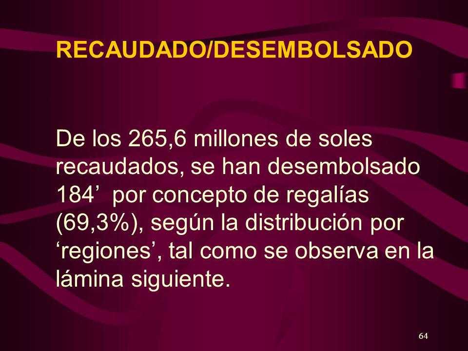 64 RECAUDADO/DESEMBOLSADO De los 265,6 millones de soles recaudados, se han desembolsado 184 por concepto de regalías (69,3%), según la distribución p