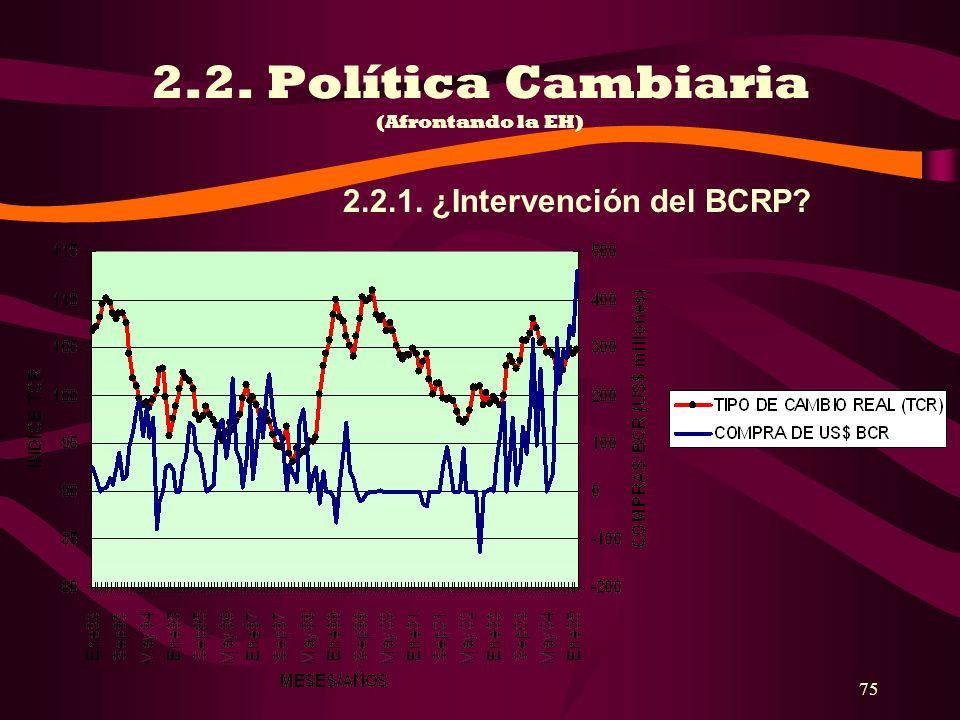 75 2.2. Política Cambiaria (Afrontando la EH) 2.2.1. ¿Intervención del BCRP?