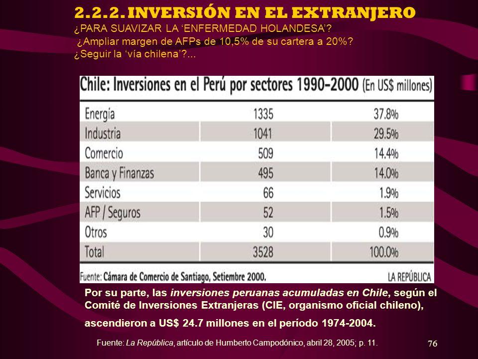 76 2.2.2. INVERSIÓN EN EL EXTRANJERO ¿PARA SUAVIZAR LA ENFERMEDAD HOLANDESA? ¿Ampliar margen de AFPs de 10,5% de su cartera a 20%? ¿Seguir la vía chil