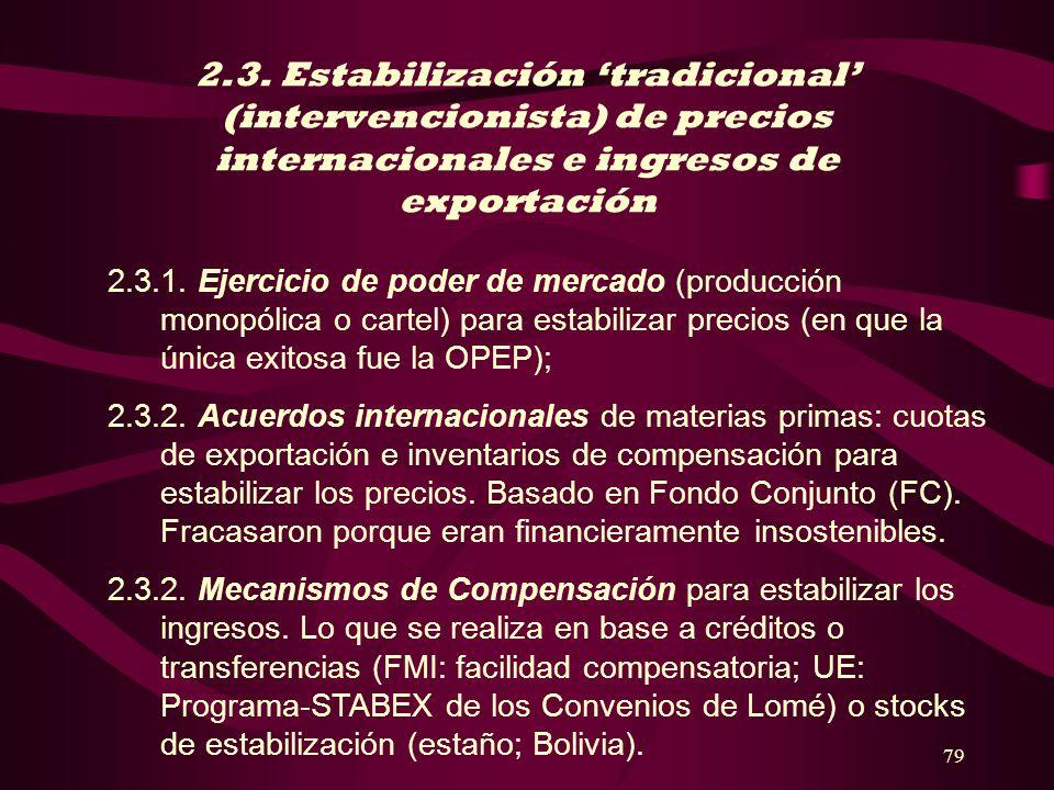 79 2.3. Estabilización tradicional (intervencionista) de precios internacionales e ingresos de exportación 2.3.1. Ejercicio de poder de mercado (produ
