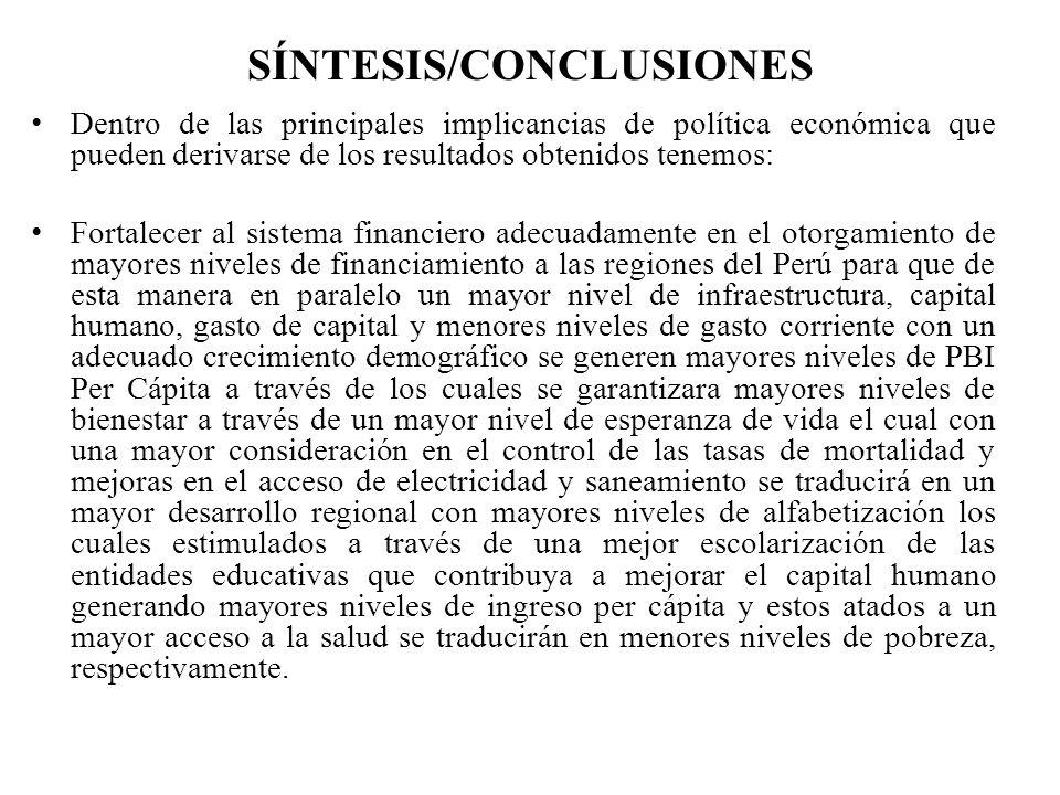 SÍNTESIS/CONCLUSIONES Dentro de las principales implicancias de política económica que pueden derivarse de los resultados obtenidos tenemos: Fortalece