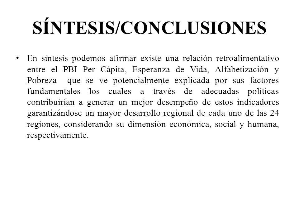SÍNTESIS/CONCLUSIONES En síntesis podemos afirmar existe una relación retroalimentativo entre el PBI Per Cápita, Esperanza de Vida, Alfabetización y P
