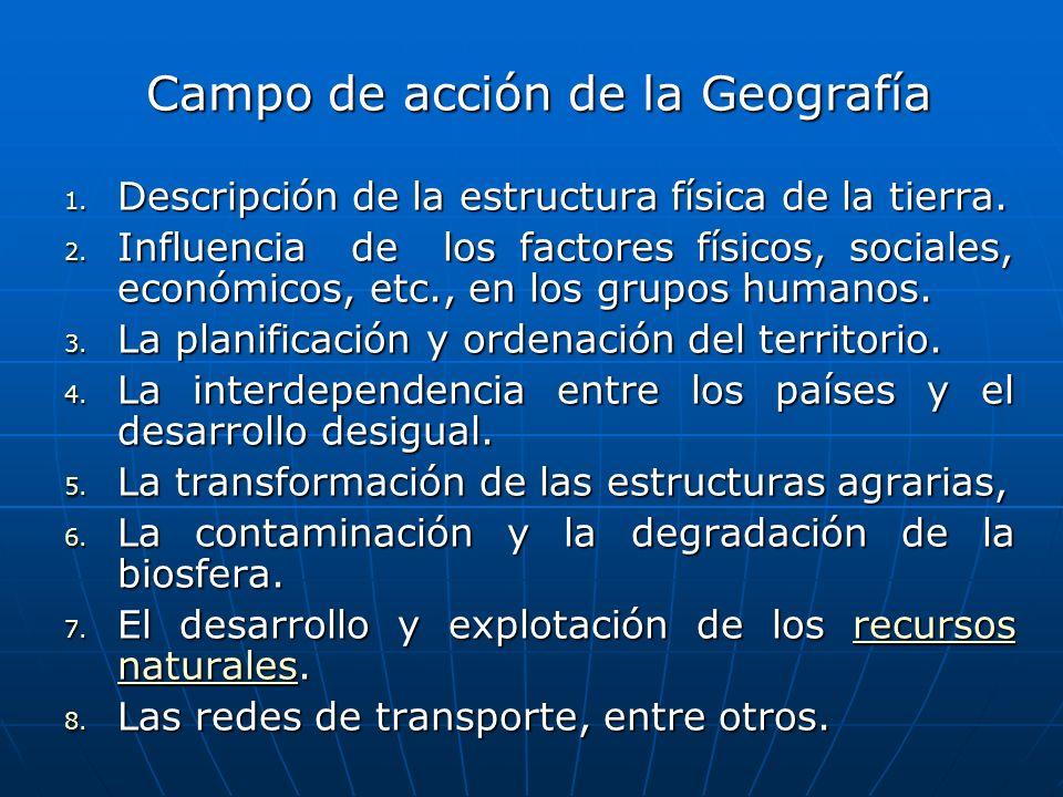 Ramas de la Geografía 1.