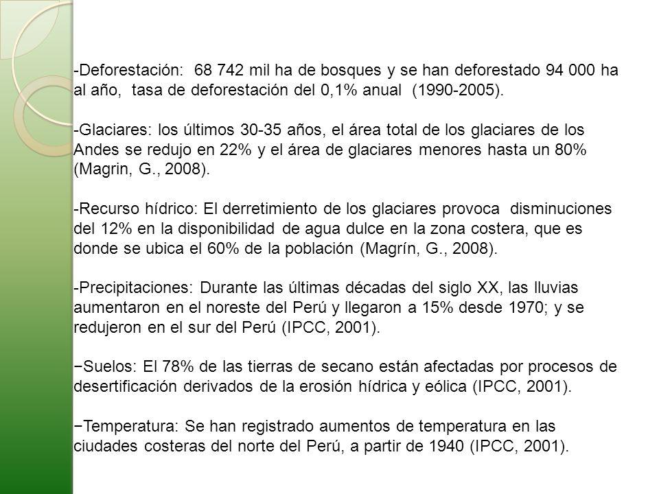 -Deforestación: 68 742 mil ha de bosques y se han deforestado 94 000 ha al año, tasa de deforestación del 0,1% anual (1990-2005). -Glaciares: los últi