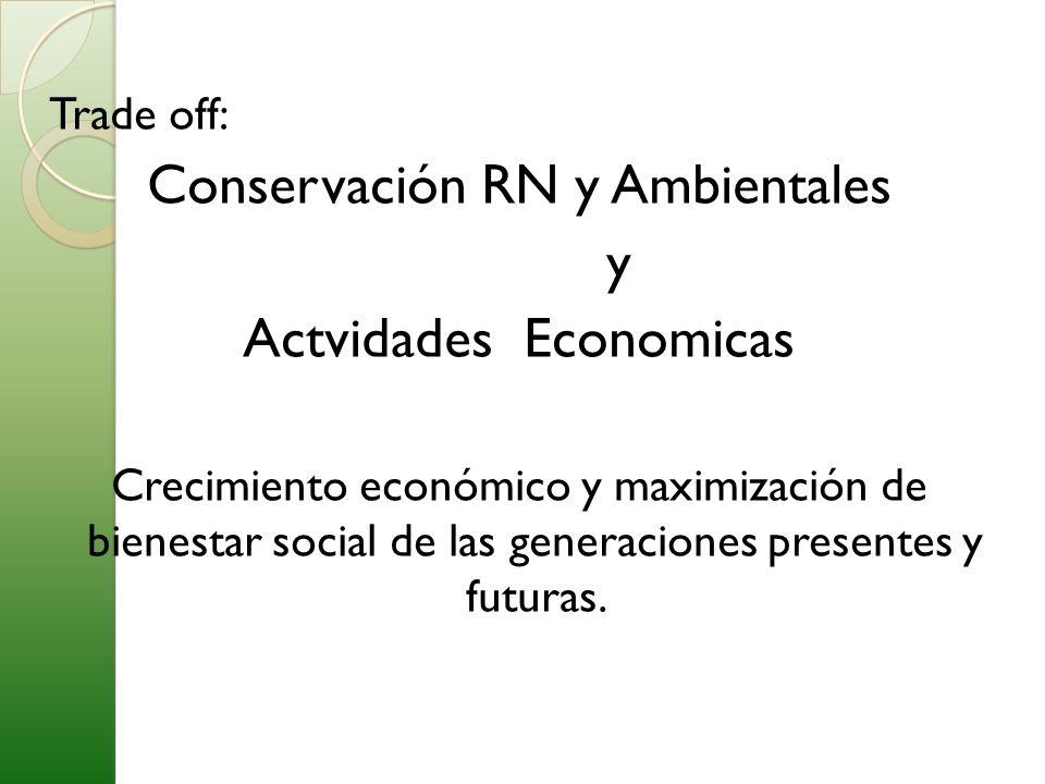 Trade off: Conservación RN y Ambientales y Actvidades Economicas Crecimiento económico y maximización de bienestar social de las generaciones presente