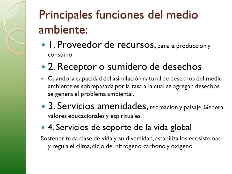 Principales funciones del medio ambiente: 1. Proveedor de recursos, para la produccion y consumo 2. Receptor o sumidero de desechos Cuando la capacida