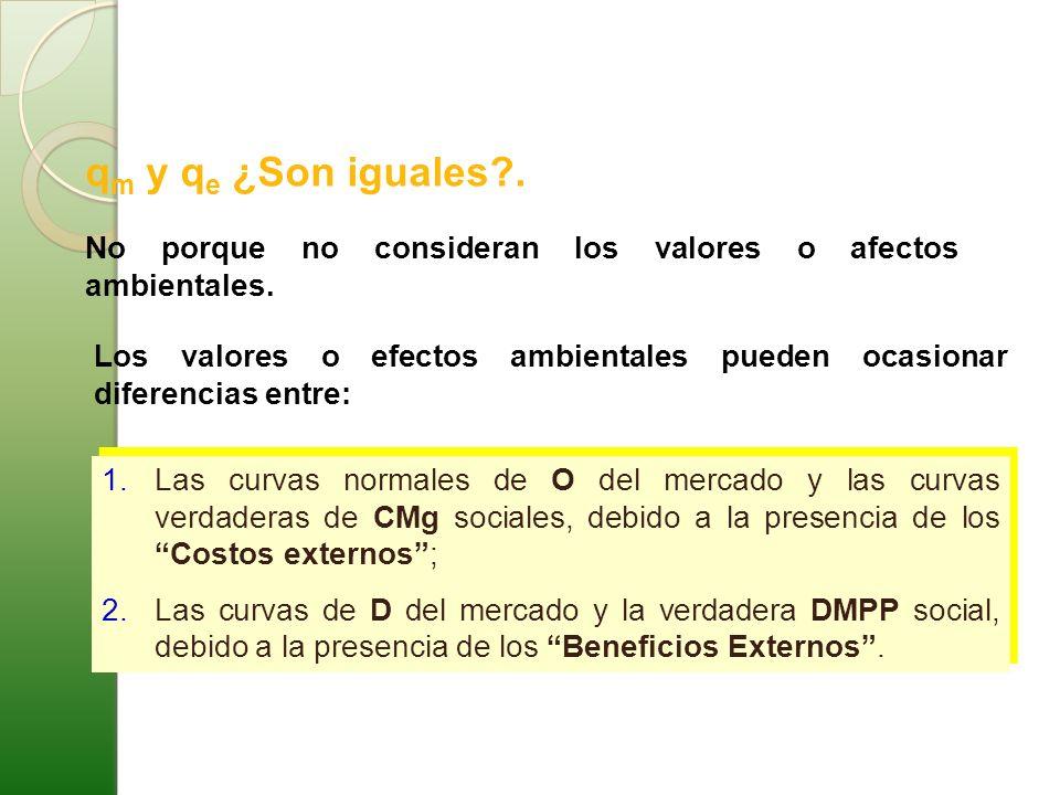 q m y q e ¿Son iguales?. No porque no consideran los valores o afectos ambientales. Los valores o efectos ambientales pueden ocasionar diferencias ent