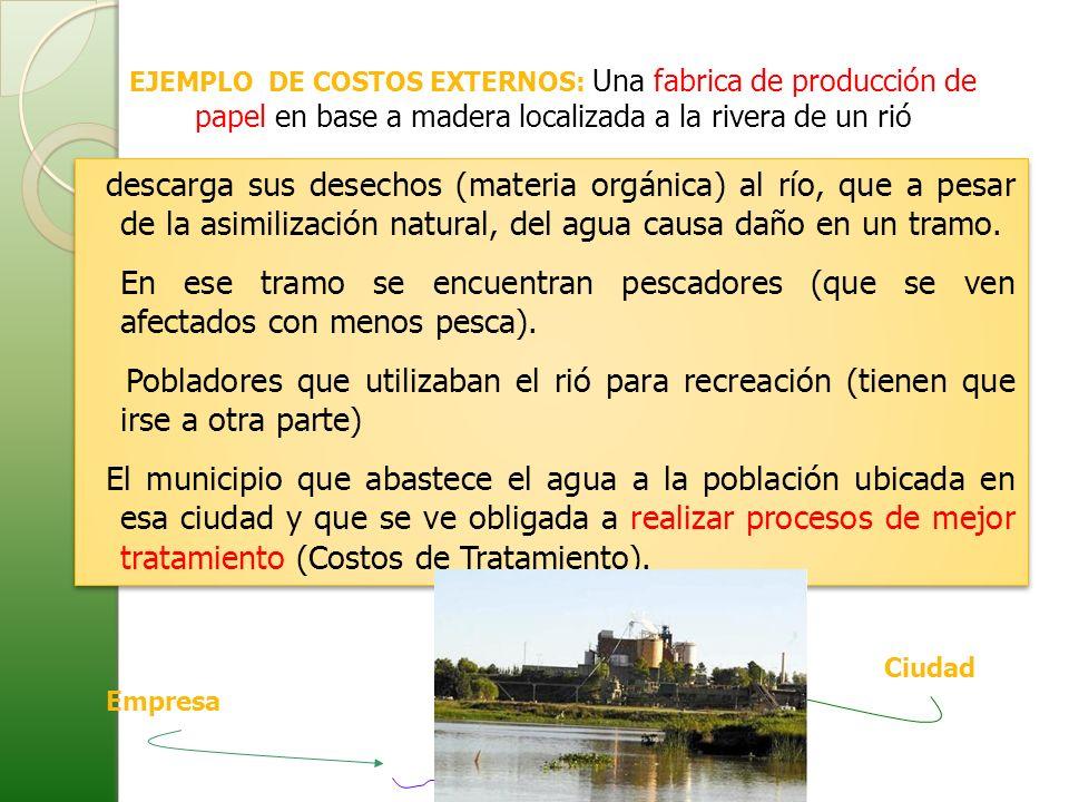 EJEMPLO DE COSTOS EXTERNOS: Una fabrica de producción de papel en base a madera localizada a la rivera de un rió descarga sus desechos (materia orgáni