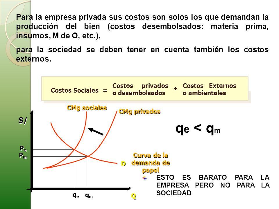 Para la empresa privada sus costos son solos los que demandan la producción del bien (costos desembolsados: materia prima, insumos, M de O, etc.), par