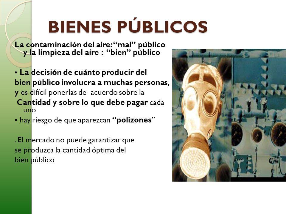 BIENES PÚBLICOS La contaminación del aire: mal público y la limpieza del aire : bien público La decisión de cuánto producir del bien público involucra
