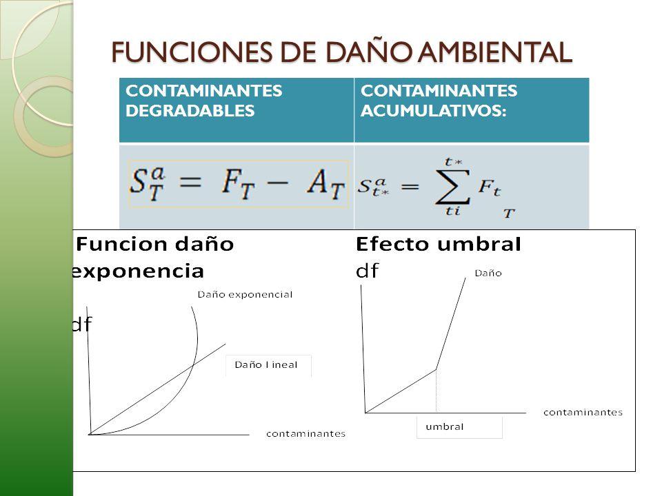 FUNCIONES DE DAÑO AMBIENTAL : CONTAMINANTES DEGRADABLES CONTAMINANTES ACUMULATIVOS: