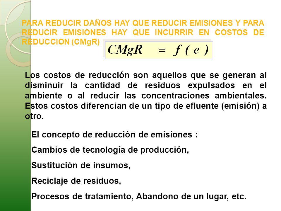 Los costos de reducción son aquellos que se generan al disminuir la cantidad de residuos expulsados en el ambiente o al reducir las concentraciones am