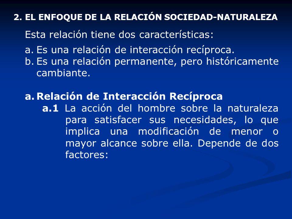 Esta relación tiene dos características: a.Es una relación de interacción recíproca. b.Es una relación permanente, pero históricamente cambiante. a.Re