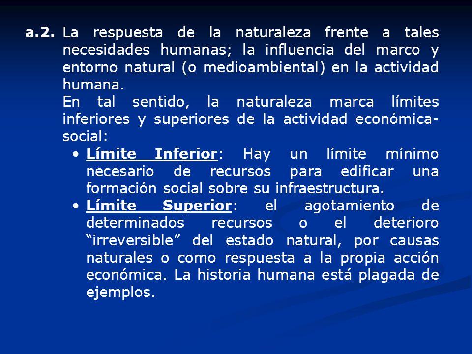 a.2.La respuesta de la naturaleza frente a tales necesidades humanas; la influencia del marco y entorno natural (o medioambiental) en la actividad hum