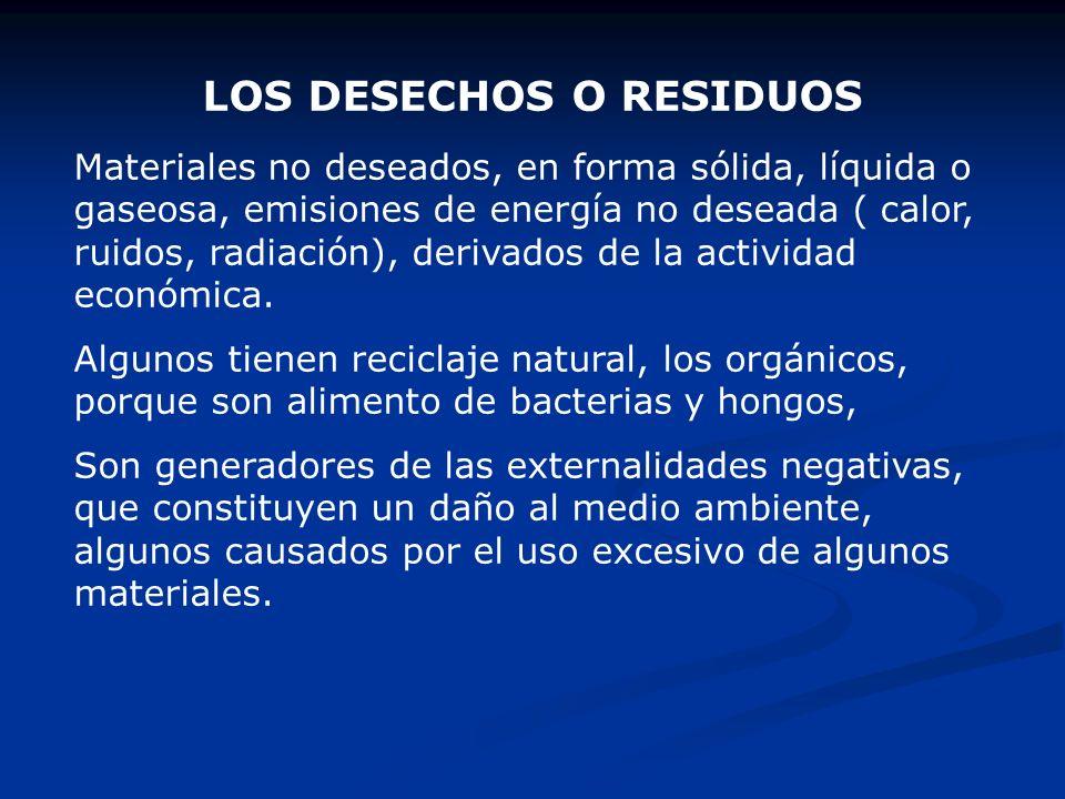 LOS DESECHOS O RESIDUOS Materiales no deseados, en forma sólida, líquida o gaseosa, emisiones de energía no deseada ( calor, ruidos, radiación), deriv