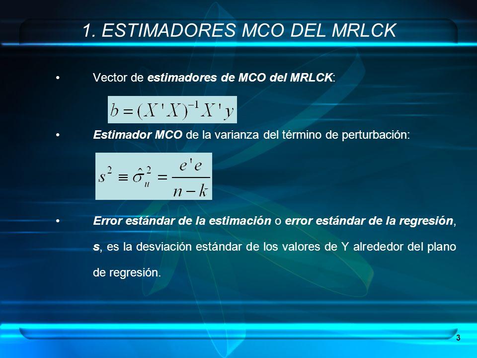 3 Vector de estimadores de MCO del MRLCK: Estimador MCO de la varianza del término de perturbación: Error estándar de la estimación o error estándar d