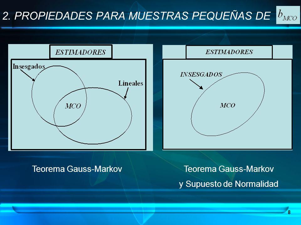 8 Teorema Gauss-Markov y Supuesto de Normalidad 2. PROPIEDADES PARA MUESTRAS PEQUEÑAS DE