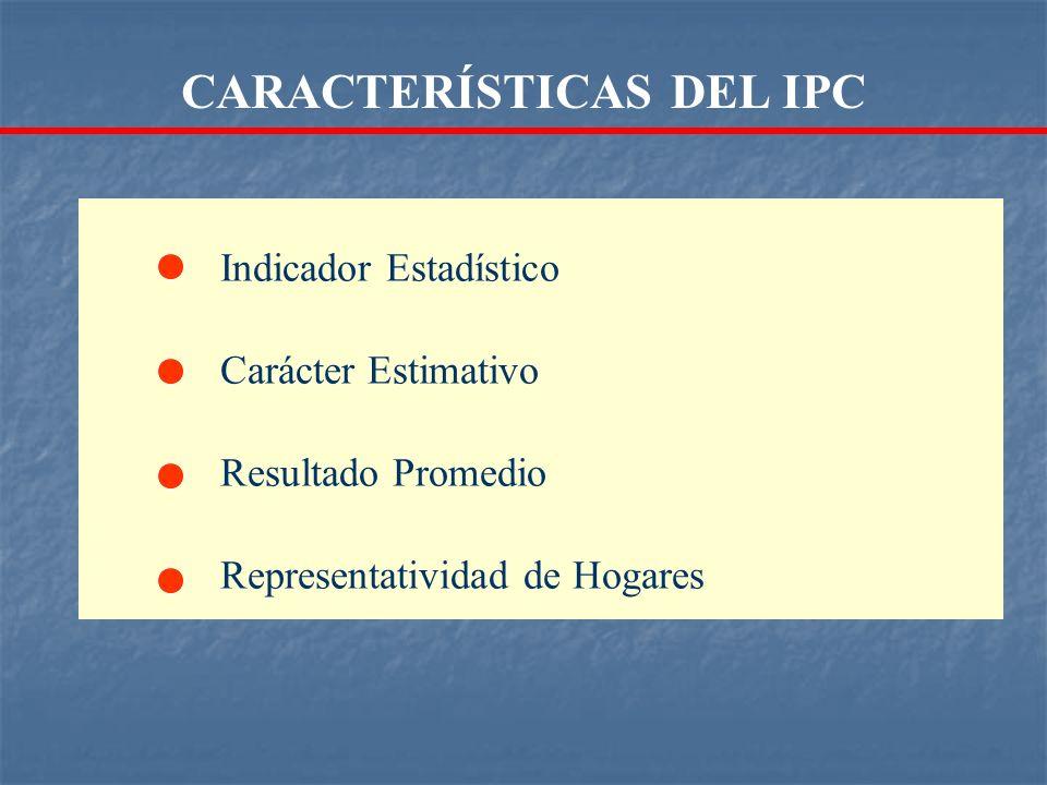 Indicador Estadístico Carácter Estimativo Resultado Promedio Representatividad de Hogares CARACTERÍSTICAS DEL IPC