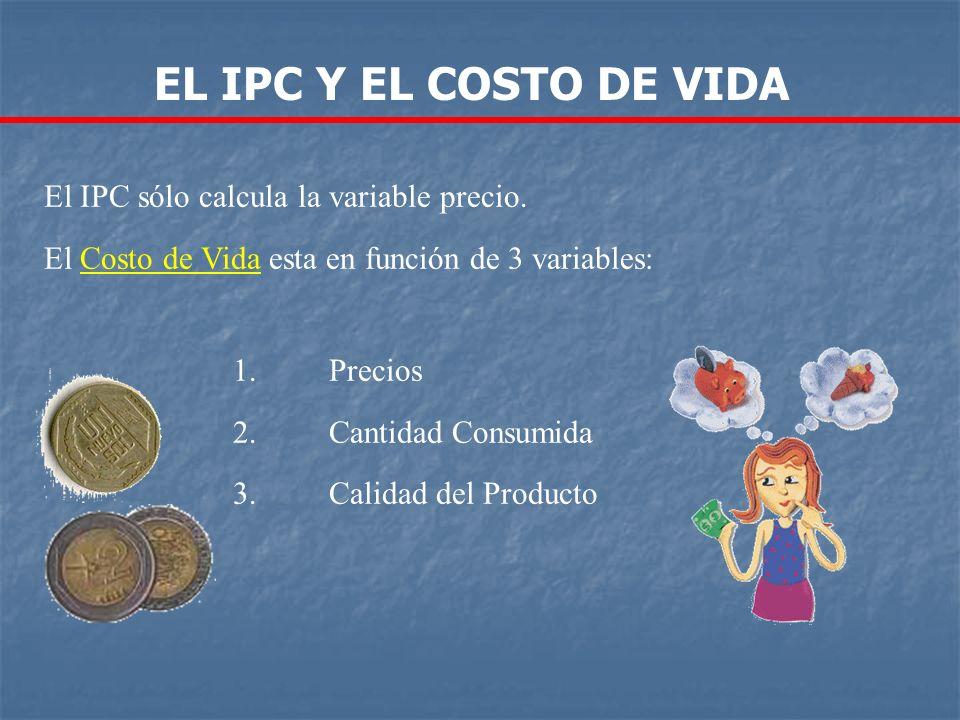 El IPC sólo calcula la variable precio. El Costo de Vida esta en función de 3 variables: EL IPC Y EL COSTO DE VIDA 1.Precios 2.Cantidad Consumida 3. C