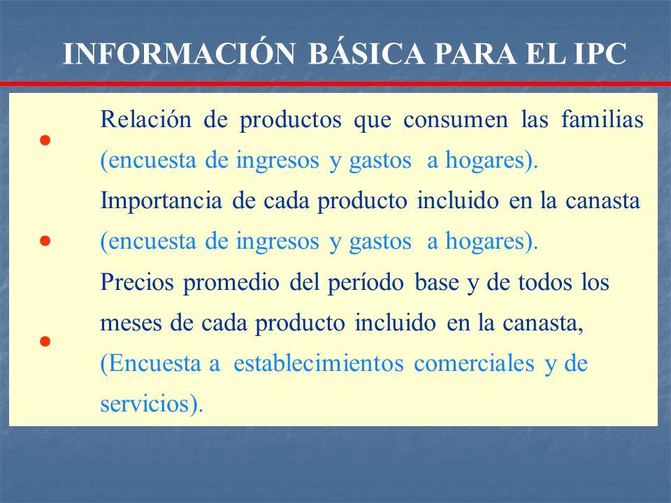 Relación de productos que consumen las familias, (encuesta de ingresos y gastos a hogares). Importancia de cada producto incluido en la canasta, (encu