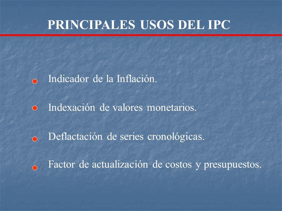 Indicador de la Inflación. Indexación de valores monetarios. Deflactación de series cronológicas. Factor de actualización de costos y presupuestos. PR