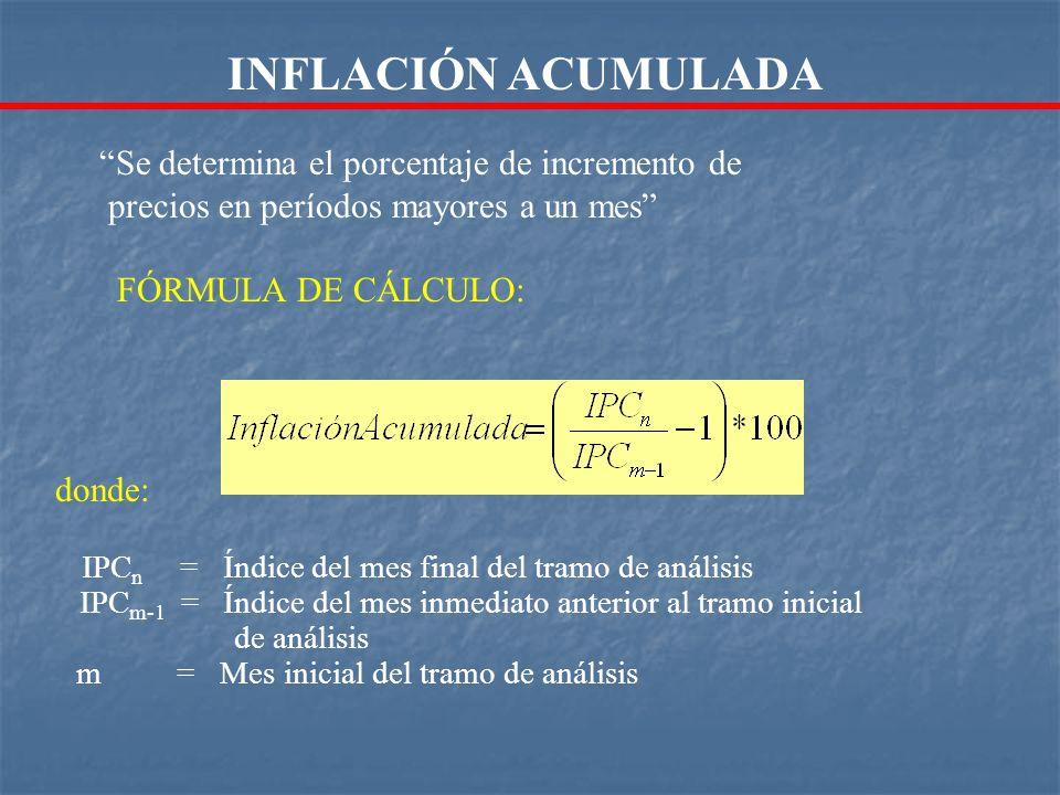Se determina el porcentaje de incremento de precios en períodos mayores a un mes FÓRMULA DE CÁLCULO: donde: IPC n = Índice del mes final del tramo de