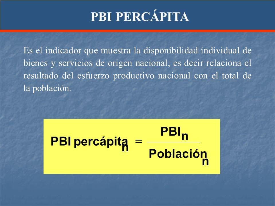 Es el indicador que muestra la disponibilidad individual de bienes y servicios de origen nacional, es decir relaciona el resultado del esfuerzo produc