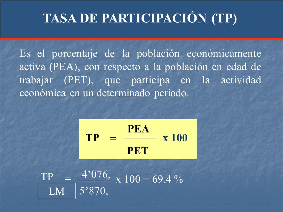 Es el porcentaje de la población económicamente activa (PEA), con respecto a la población en edad de trabajar (PET), que participa en la actividad eco