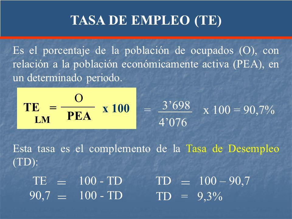 Es el porcentaje de la población de ocupados (O), con relación a la población económicamente activa (PEA), en un determinado periodo. Esta tasa es el